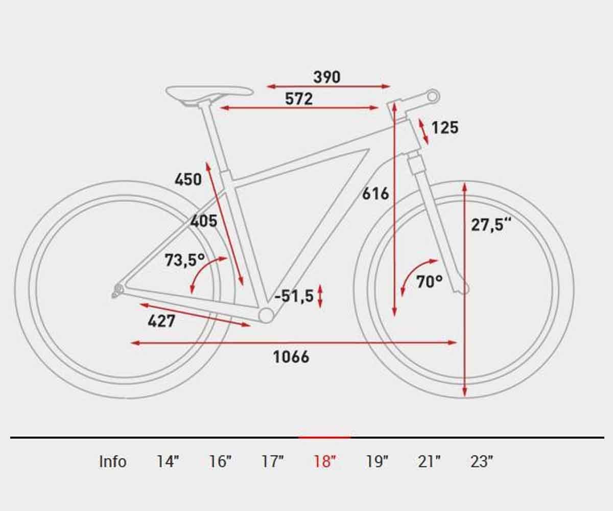 دوچرخه ۲۶ به چه معناست؟